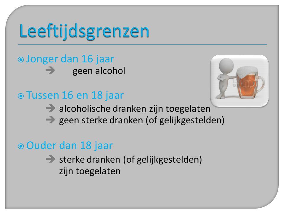Leeftijdsgrenzen  sterke dranken (of gelijkgestelden)