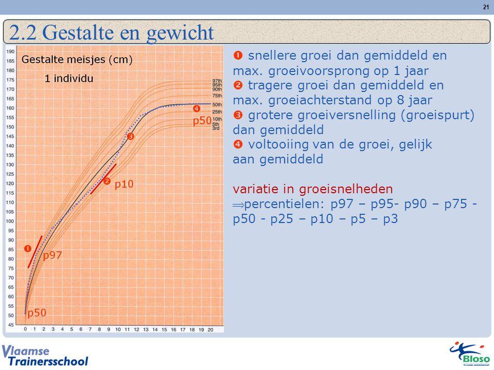 2.2 Gestalte en gewicht  snellere groei dan gemiddeld en