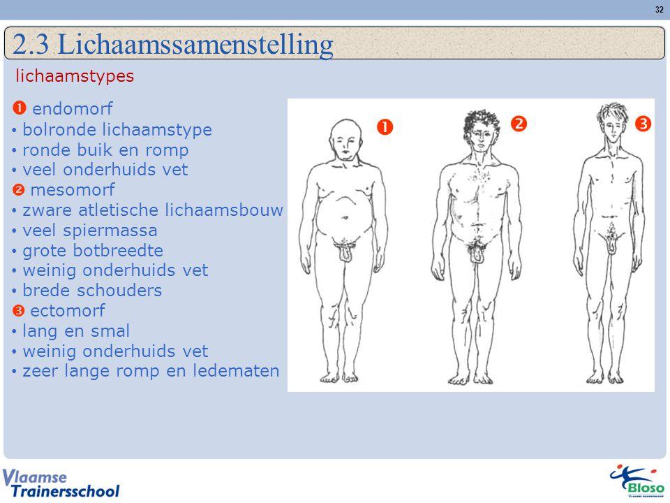 2.3 Lichaamssamenstelling