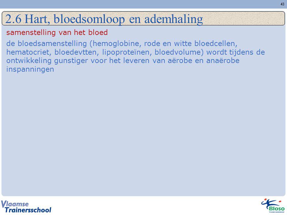 2.6 Hart, bloedsomloop en ademhaling