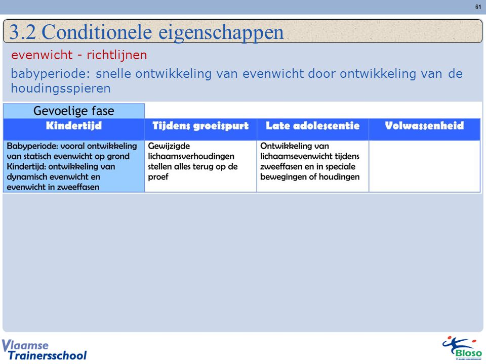 3.2 Conditionele eigenschappen