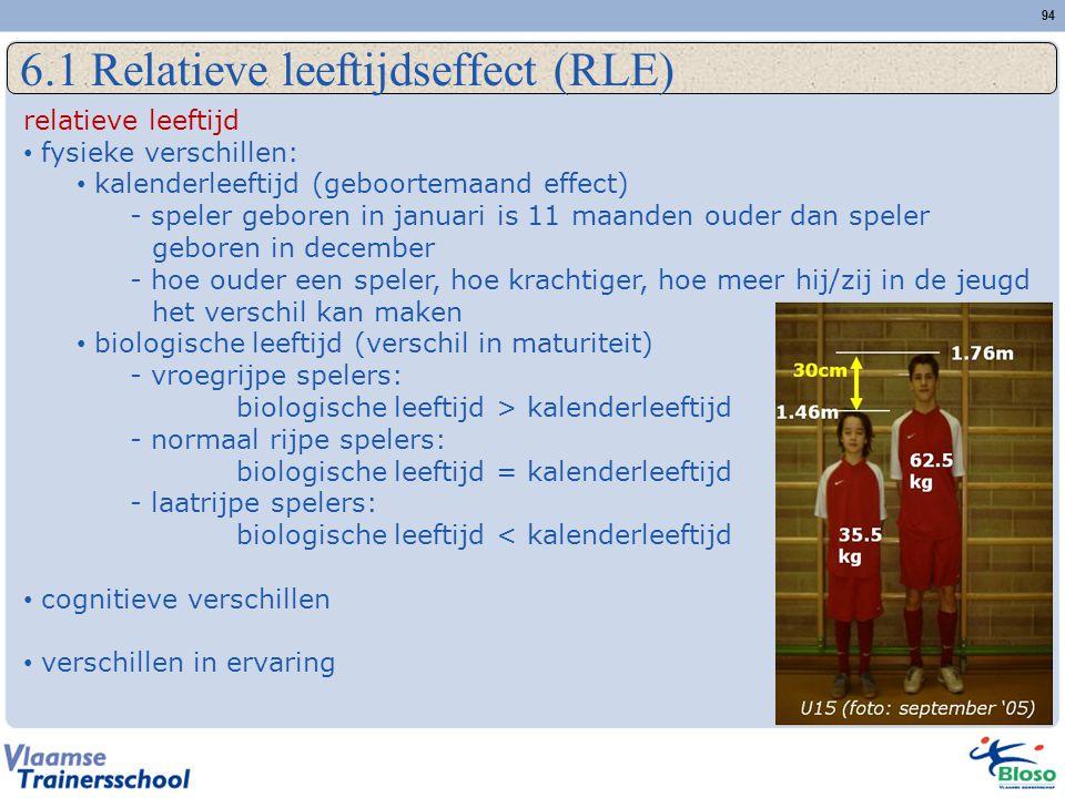 6.1 Relatieve leeftijdseffect (RLE)