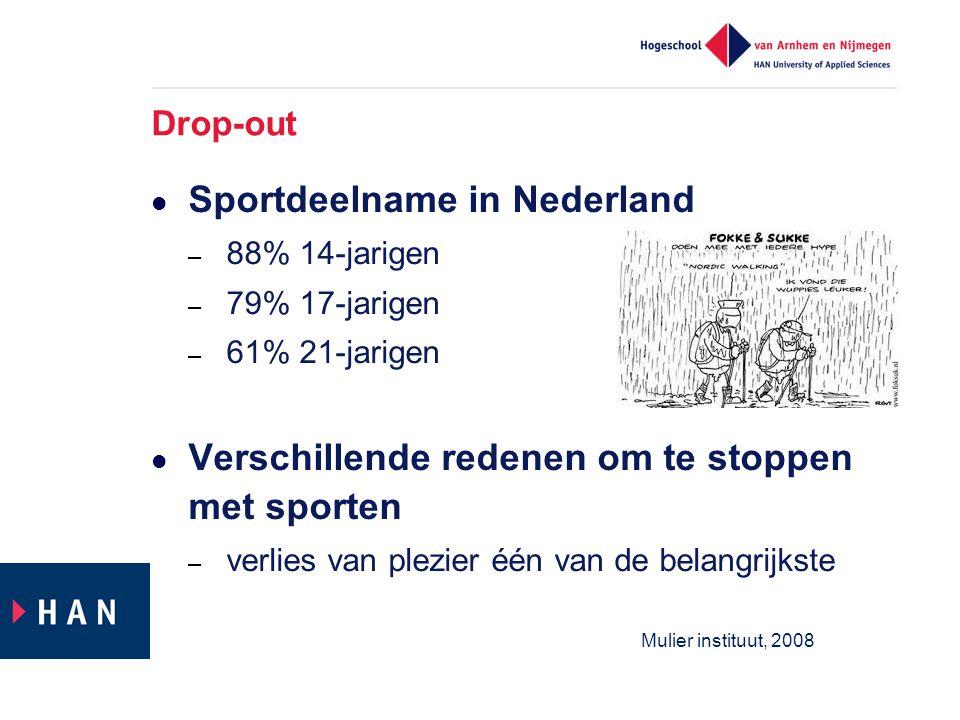 Sportdeelname in Nederland