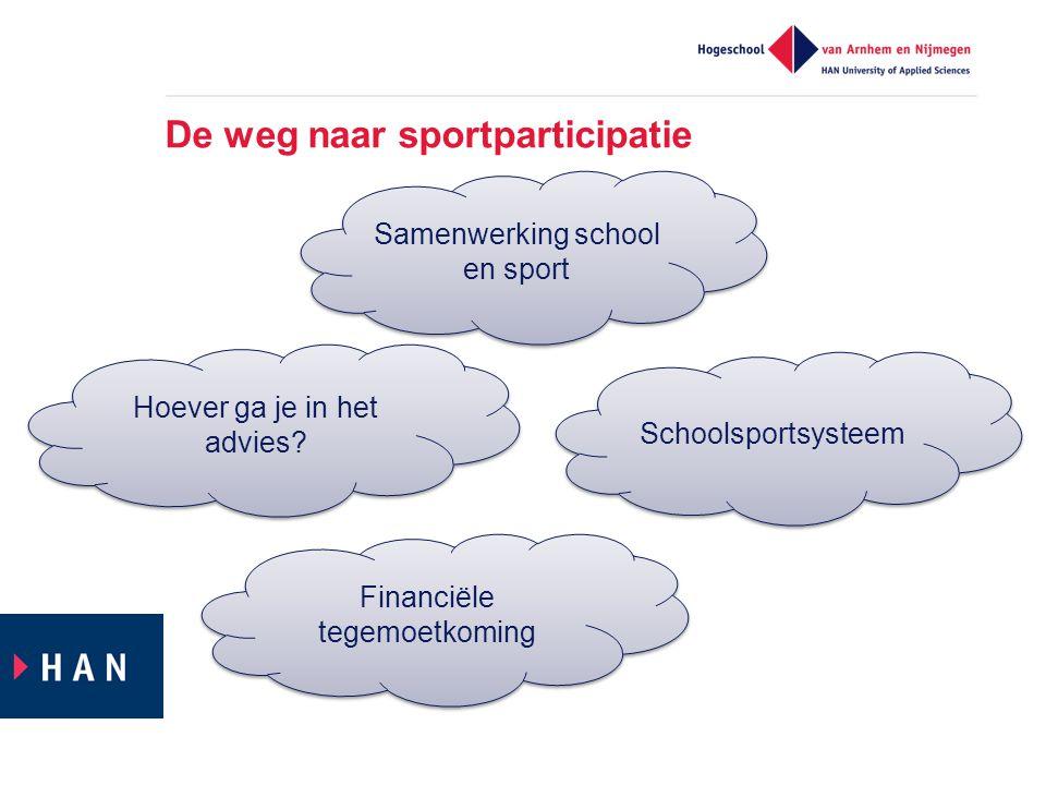 De weg naar sportparticipatie