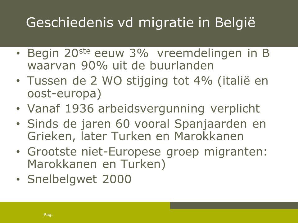 Geschiedenis vd migratie in België