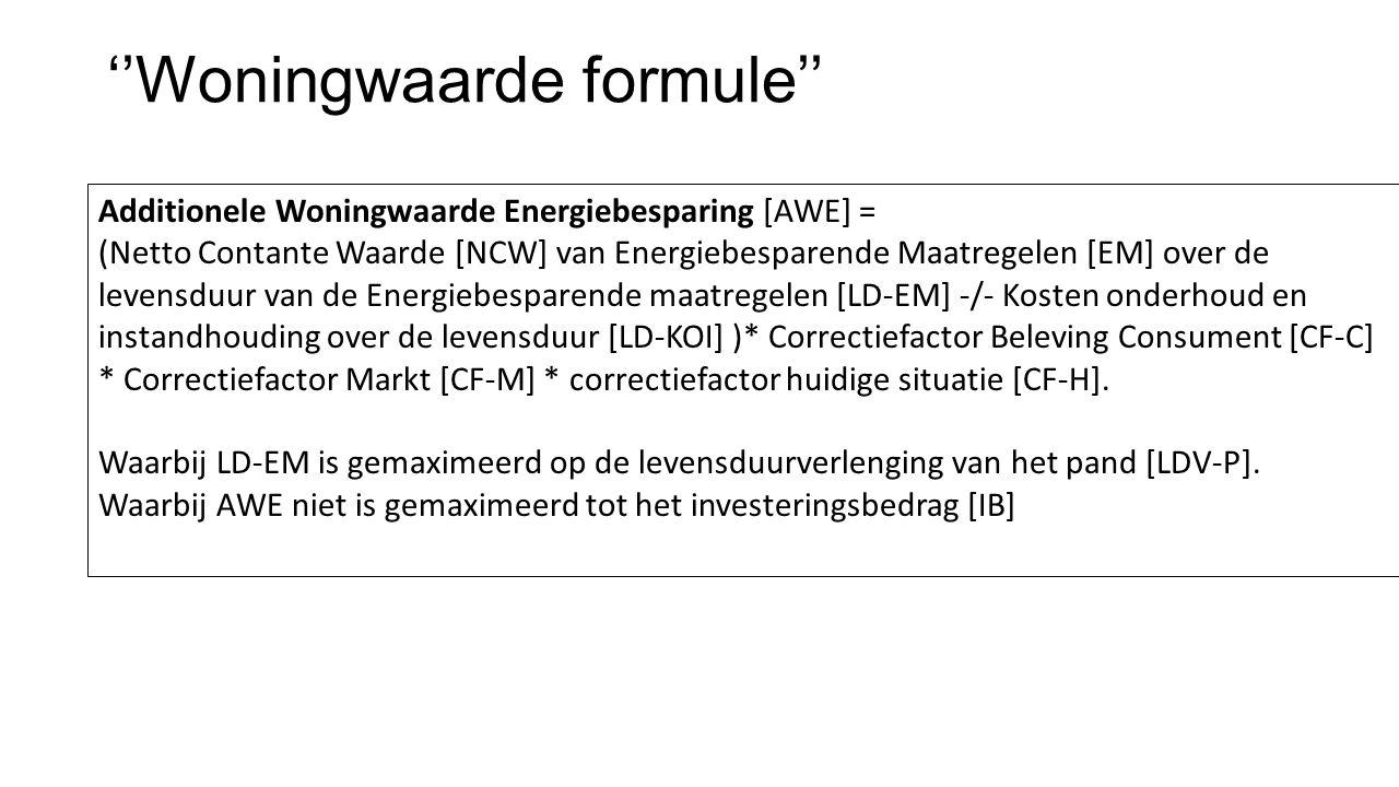 ''Woningwaarde formule''