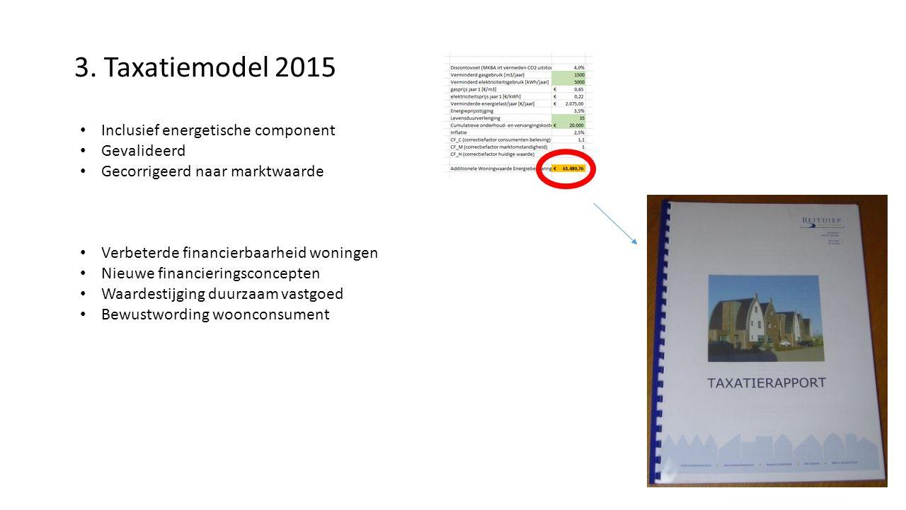 3. Taxatiemodel 2015 Inclusief energetische component Gevalideerd