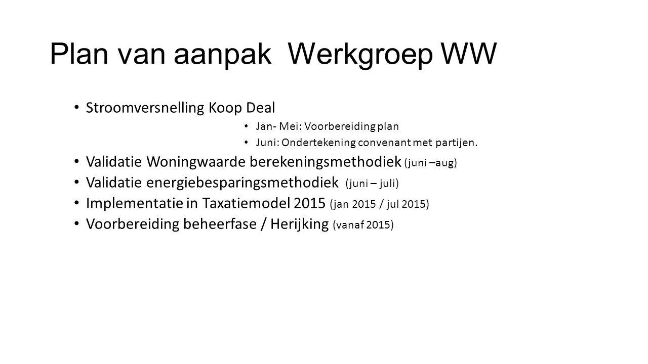 Plan van aanpak Werkgroep WW
