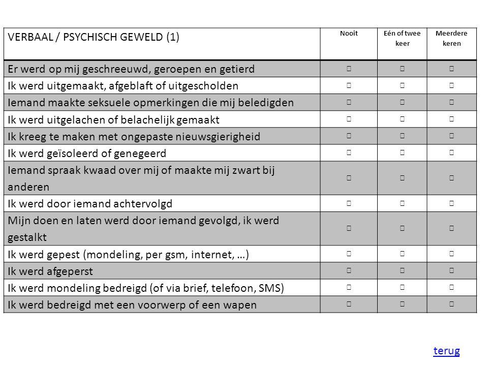 VERBAAL / PSYCHISCH GEWELD (1)