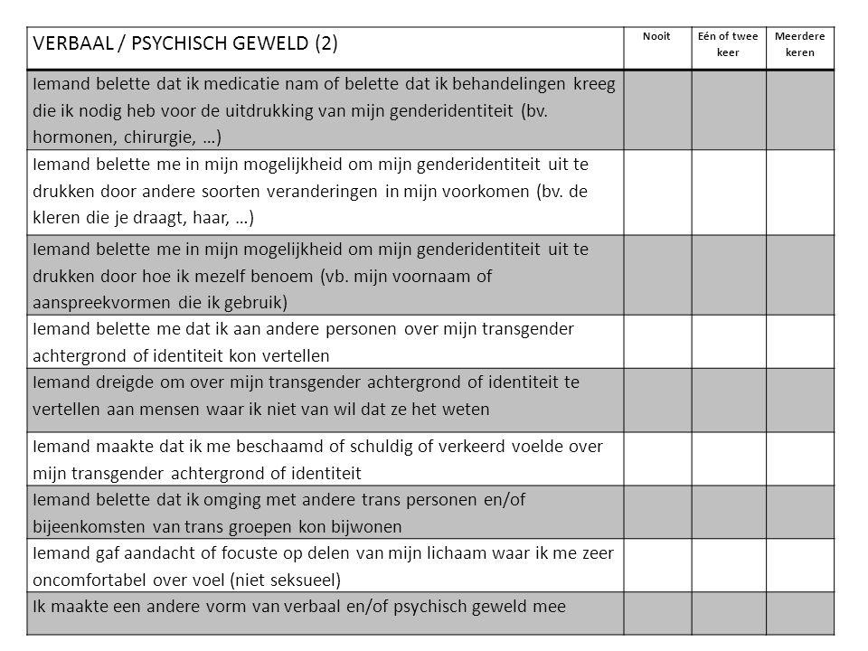 VERBAAL / PSYCHISCH GEWELD (2)