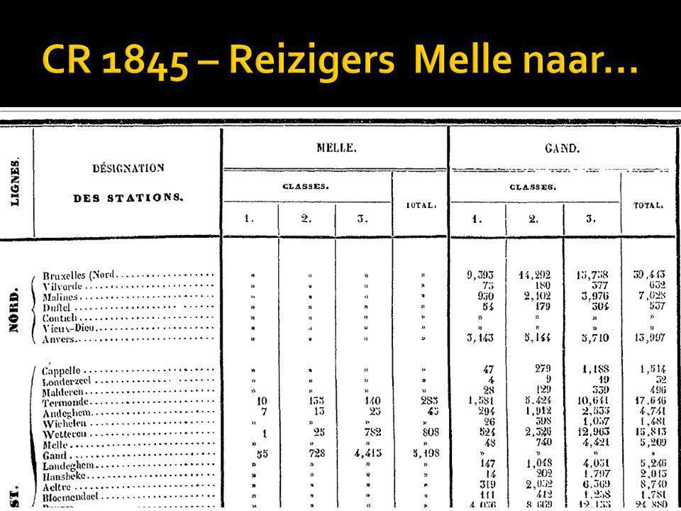 CR 1845 – Reizigers Melle naar...
