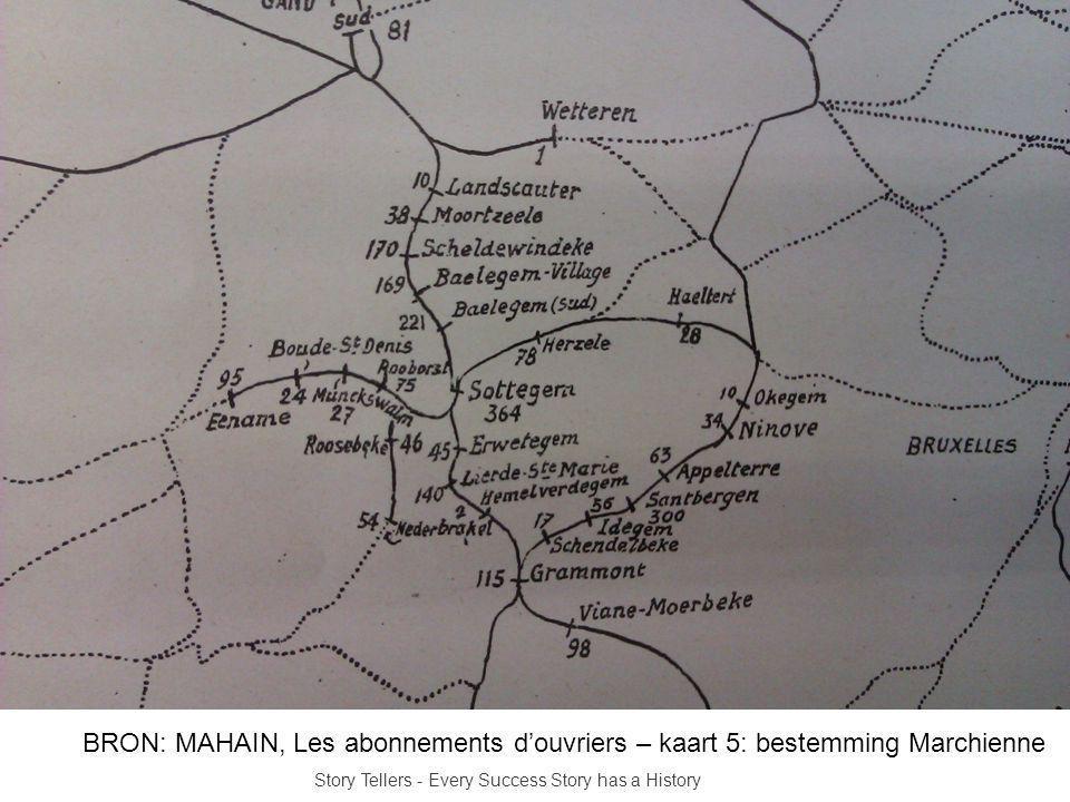 BRON: MAHAIN, Les abonnements d'ouvriers – kaart 5: bestemming Marchienne