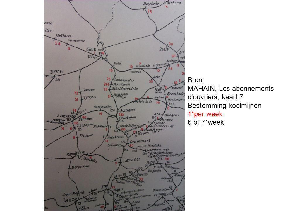 MAHAIN, Les abonnements d'ouvriers, kaart 7 Bestemming koolmijnen