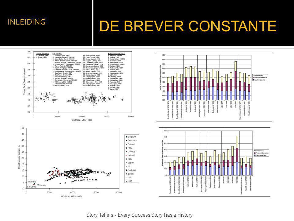 DE BREVER CONSTANTE INLEIDING
