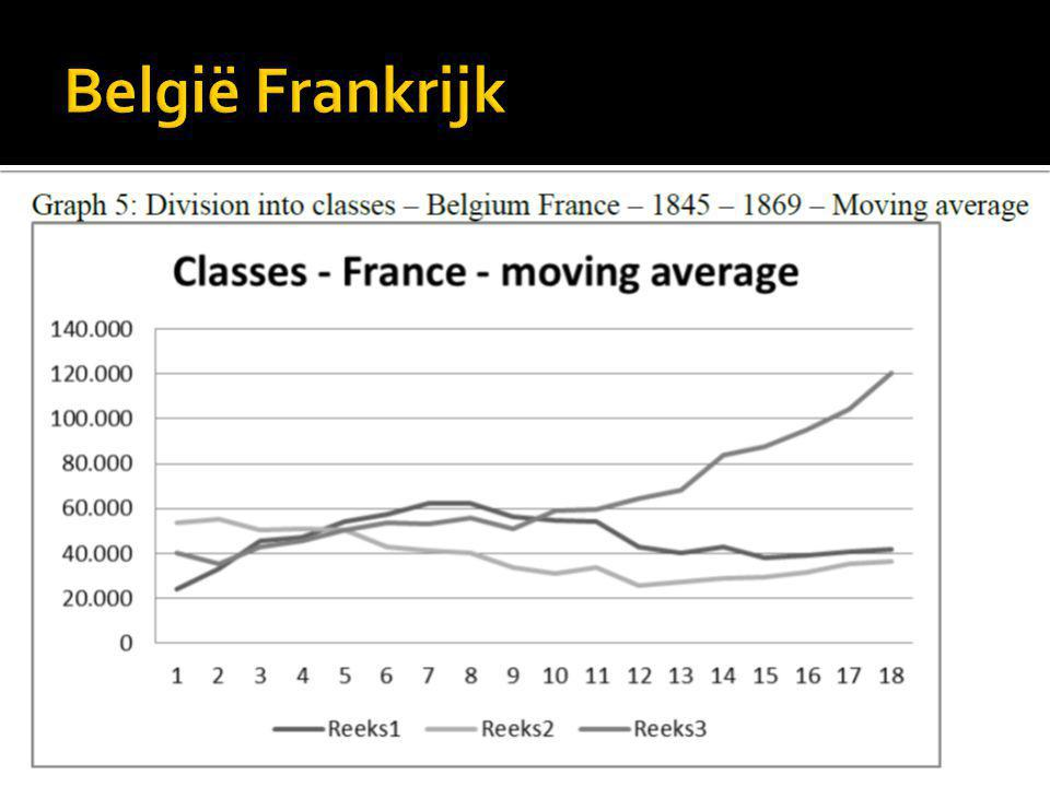 België Frankrijk Story Tellers - Every Success Story has a History