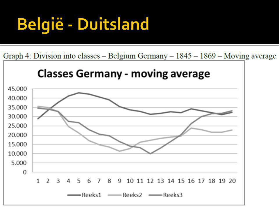 België - Duitsland Story Tellers - Every Success Story has a History