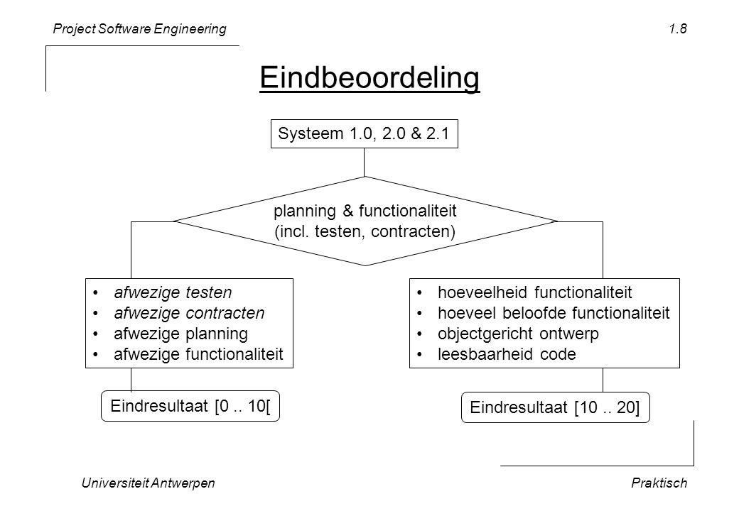 Eindbeoordeling Systeem 1.0, 2.0 & 2.1 planning & functionaliteit