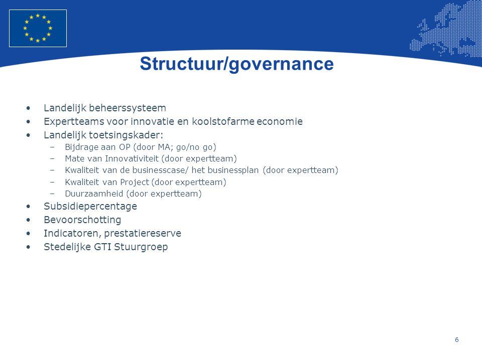 Structuur/governance