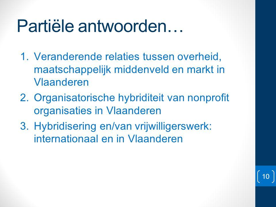 Partiële antwoorden… Veranderende relaties tussen overheid, maatschappelijk middenveld en markt in Vlaanderen.