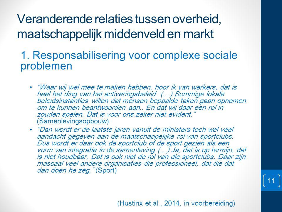 Veranderende relaties tussen overheid, maatschappelijk middenveld en markt