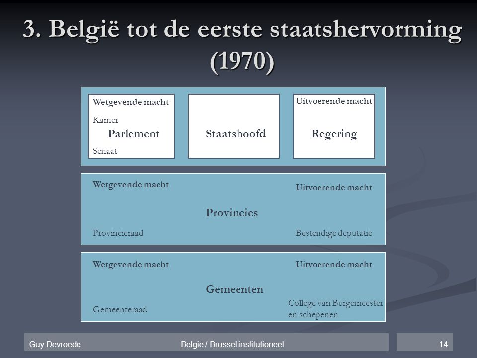 3. België tot de eerste staatshervorming (1970)