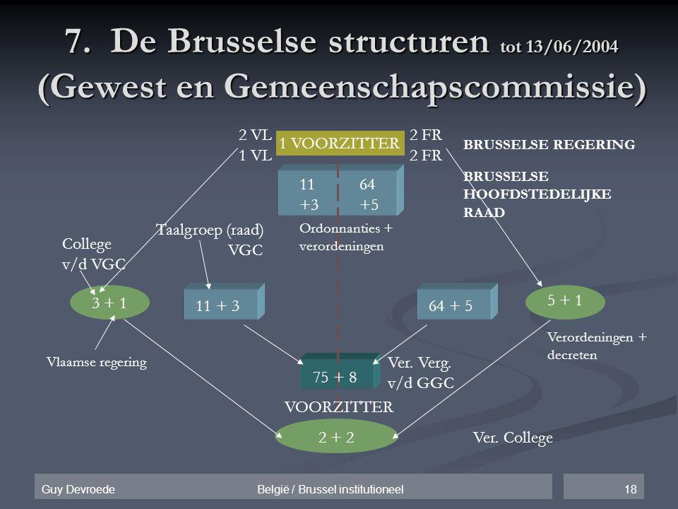 7. De Brusselse structuren tot 13/06/2004 (Gewest en Gemeenschapscommissie)