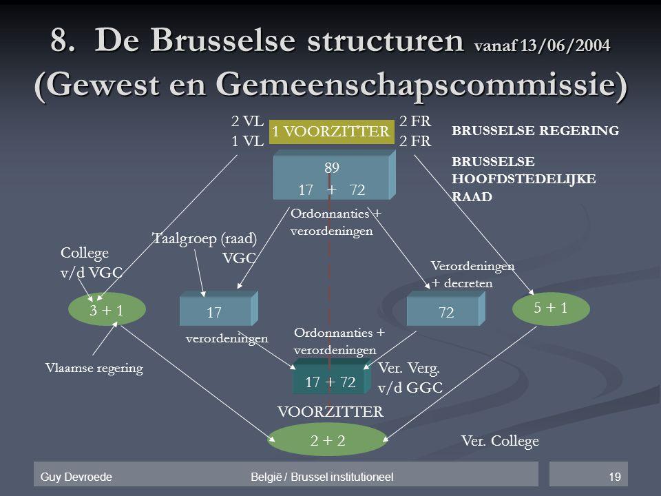 8. De Brusselse structuren vanaf 13/06/2004 (Gewest en Gemeenschapscommissie)