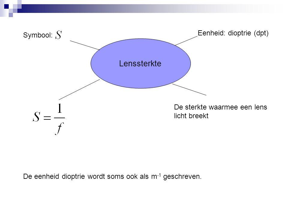 Lenssterkte Eenheid: dioptrie (dpt) Symbool: