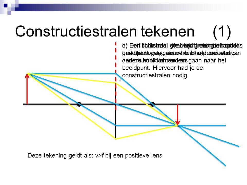 Constructiestralen tekenen (1)