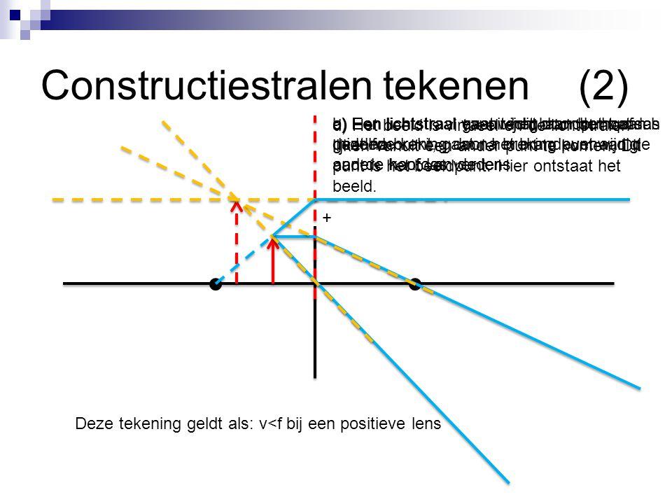 Constructiestralen tekenen (2)
