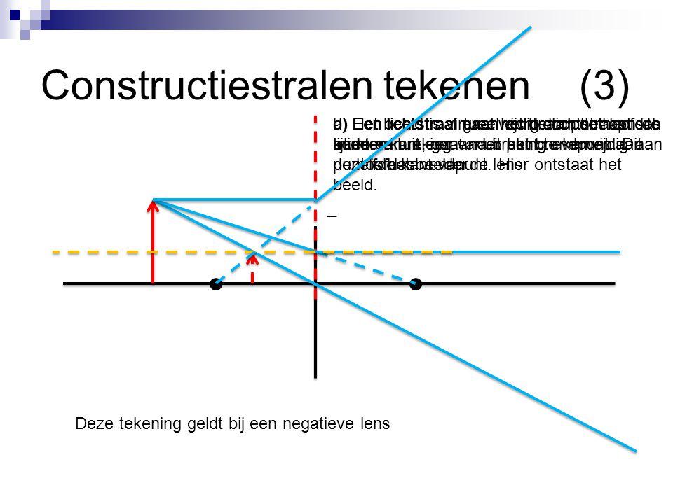 Constructiestralen tekenen (3)