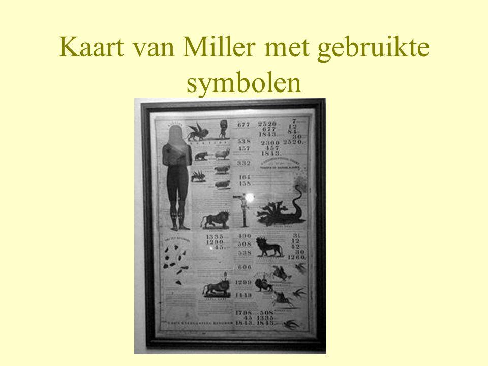 Kaart van Miller met gebruikte symbolen