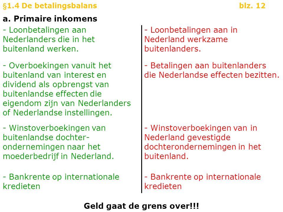 - Loonbetalingen aan Nederlanders die in het buitenland werken.
