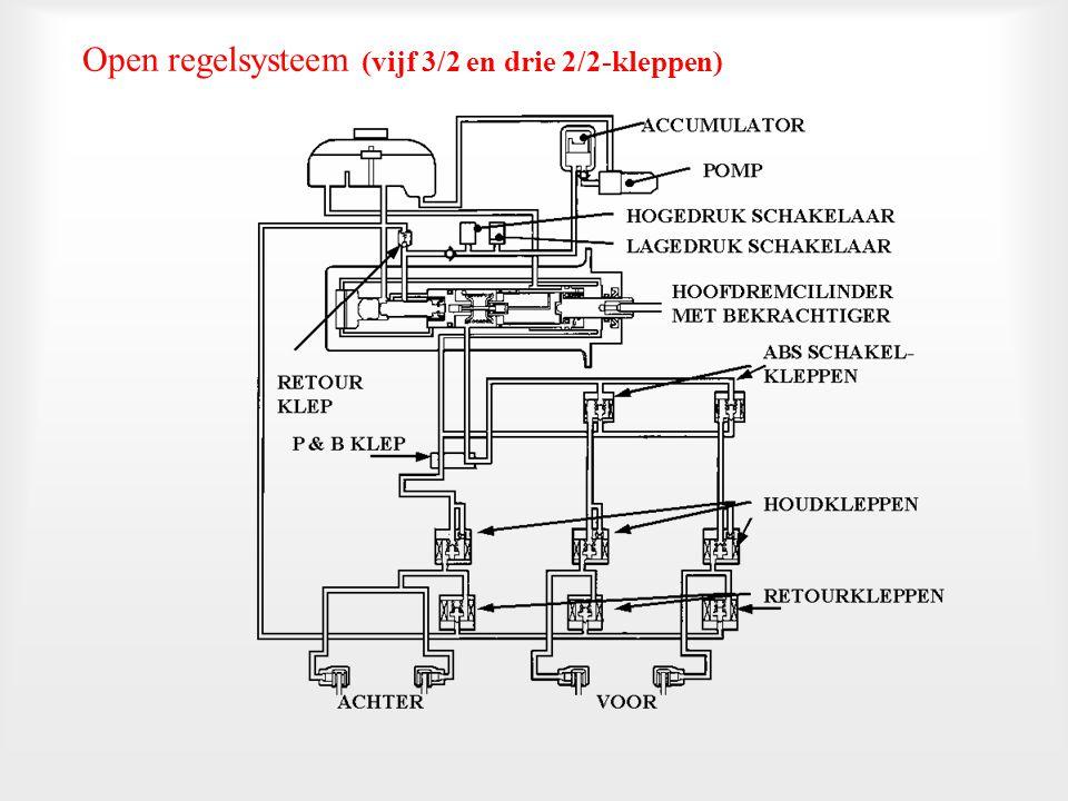 Open regelsysteem (vijf 3/2 en drie 2/2-kleppen)
