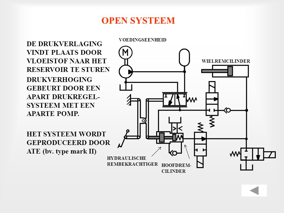 OPEN SYSTEEM VOEDINGSEENHEID. DE DRUKVERLAGING VINDT PLAATS DOOR VLOEISTOF NAAR HET RESERVOIR TE STUREN.