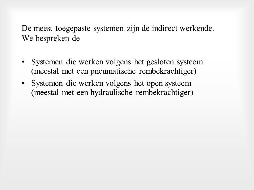 De meest toegepaste systemen zijn de indirect werkende. We bespreken de