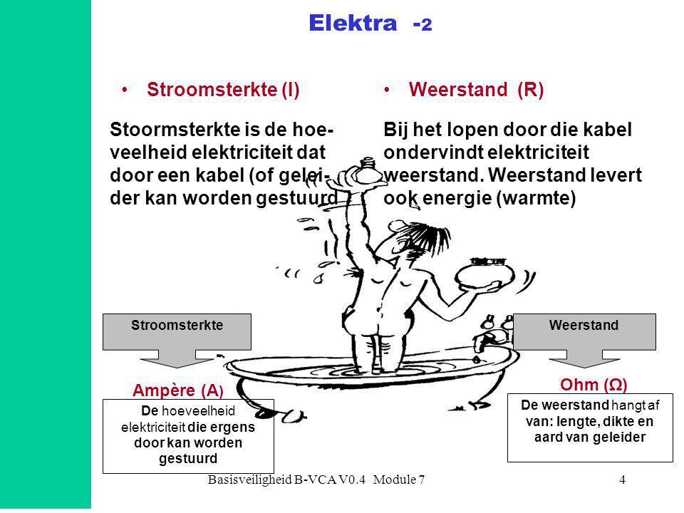 Elektra -2 Stroomsterkte (I) Weerstand (R)
