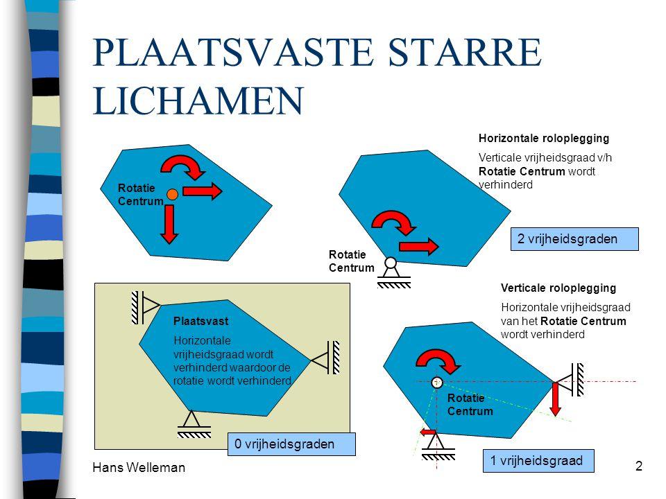 PLAATSVASTE STARRE LICHAMEN