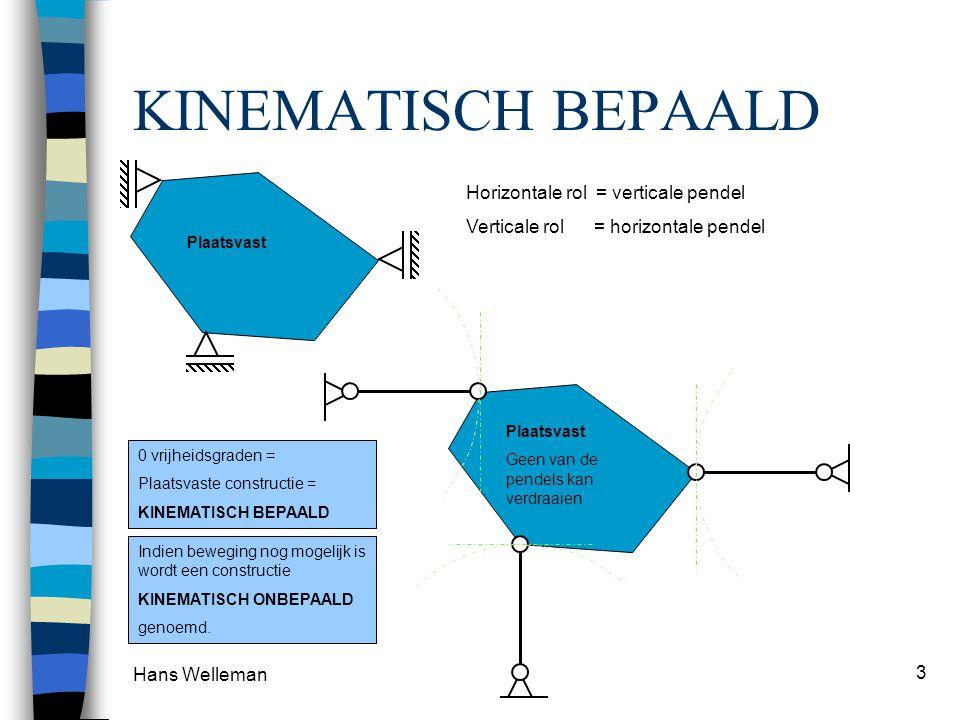 KINEMATISCH BEPAALD Horizontale rol = verticale pendel