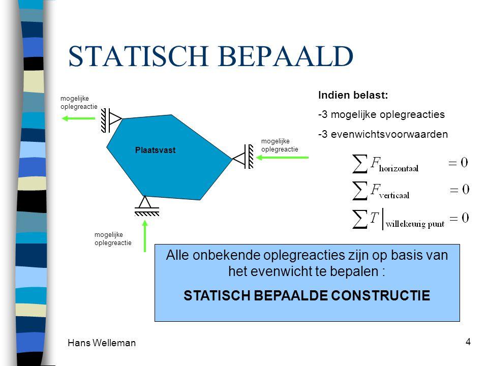 STATISCH BEPAALDE CONSTRUCTIE