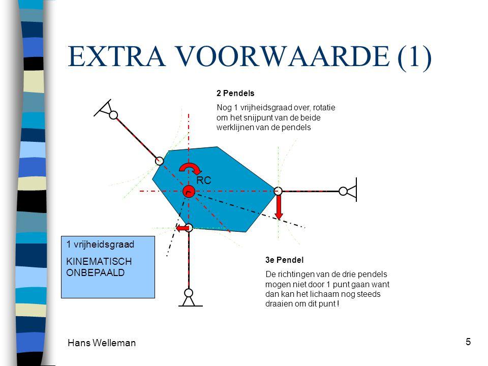 EXTRA VOORWAARDE (1) RC 1 vrijheidsgraad KINEMATISCH ONBEPAALD
