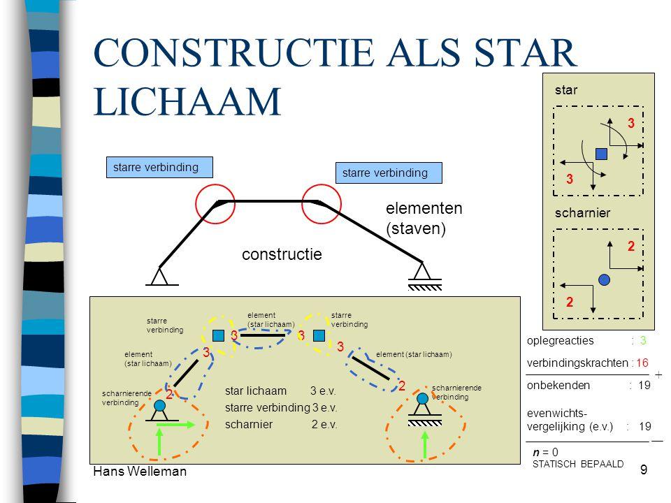 CONSTRUCTIE ALS STAR LICHAAM