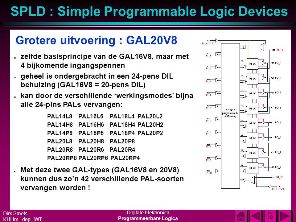 Grotere uitvoering : GAL20V8