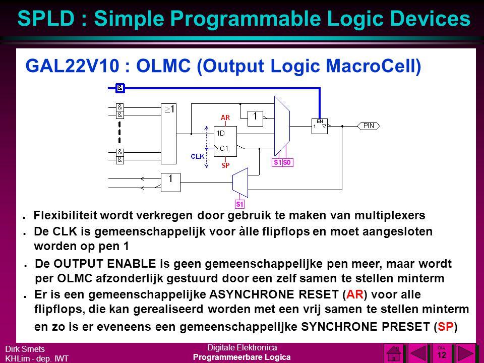 GAL22V10 : OLMC (Output Logic MacroCell)