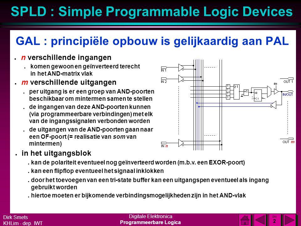 GAL : principiële opbouw is gelijkaardig aan PAL