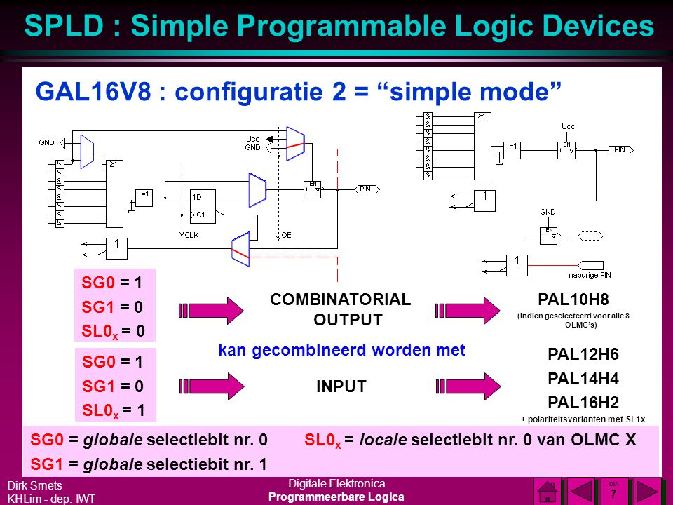 GAL16V8 : configuratie 2 = simple mode