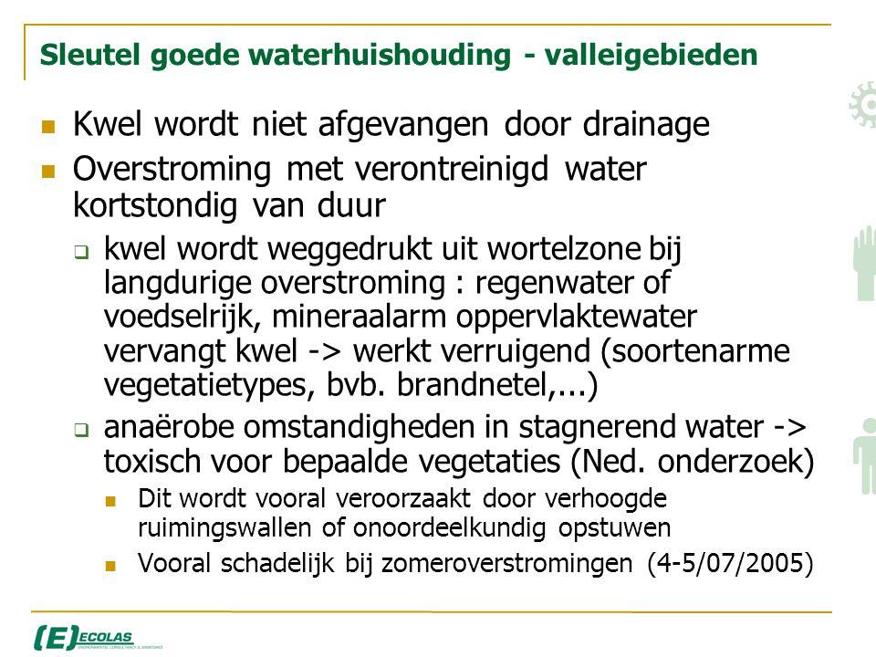 Sleutel goede waterhuishouding - valleigebieden
