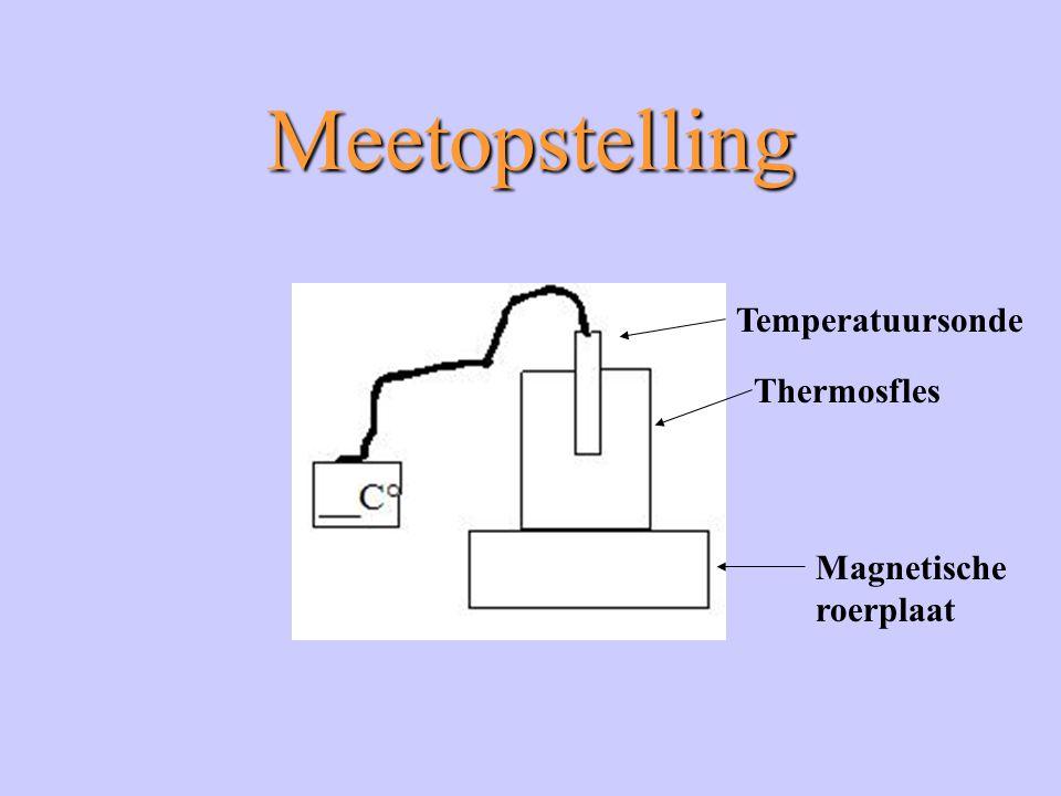 Meetopstelling Temperatuursonde Thermosfles Magnetische roerplaat