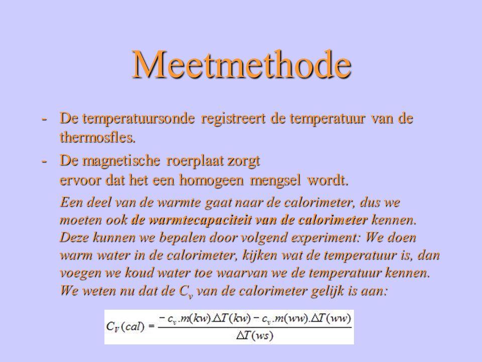 Meetmethode De temperatuursonde registreert de temperatuur van de thermosfles.