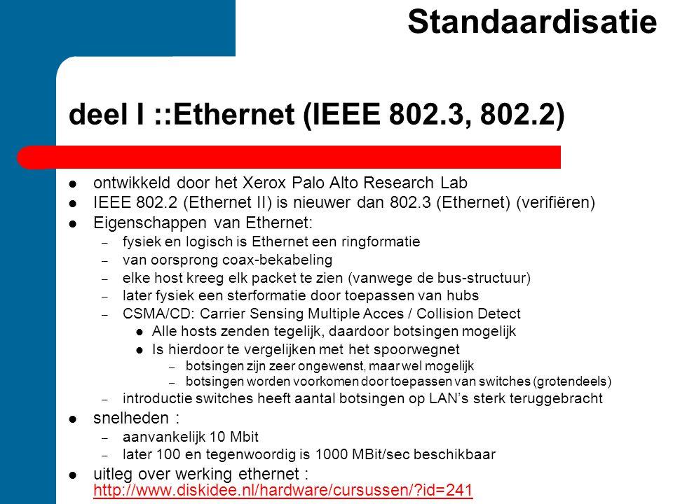 deel I ::Ethernet (IEEE 802.3, 802.2)
